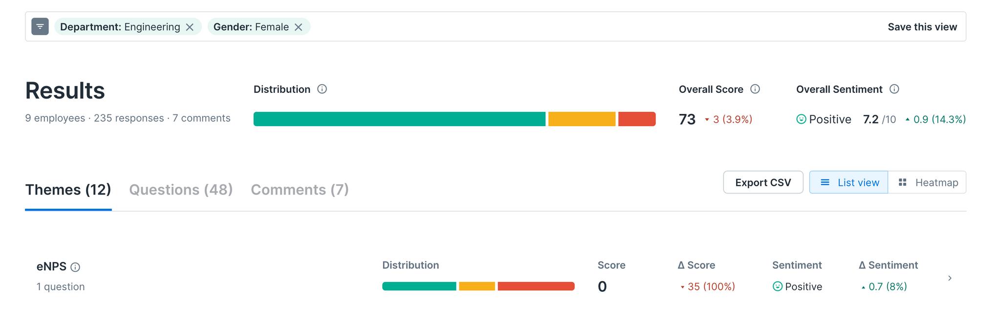 Una mirada honesta a nuestra encuesta de participación del equipo de ingeniería